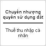 <strong>Tư</strong> <strong>vấn</strong> về <strong>thuế</strong> ?