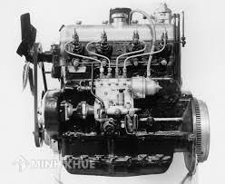 Register inventions of machines or engines in general, engines plants in general, and steam engines in Vietnam?